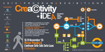 creactivity10